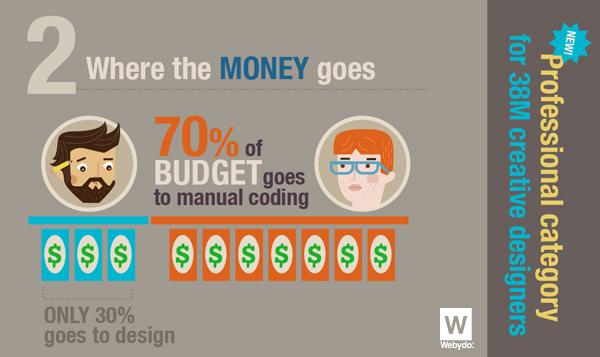 5_infographic